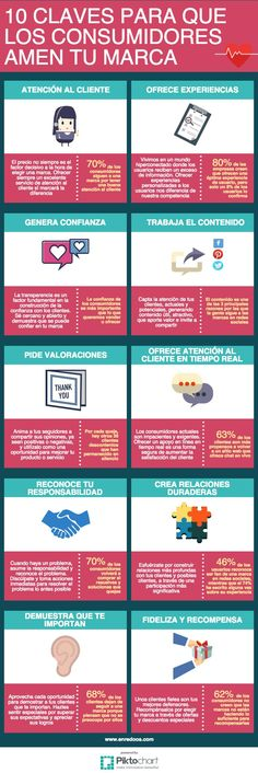 Infografía 10 claves para que los consumidores amen tu marca - Tap the link now to Learn how I made it to 1 million in sales in 5 months with e-commerce! I'll give you the 3 advertising phases I did to make it for FREE Mundo Marketing, Marketing And Advertising, Business Marketing, Content Marketing, Business Tips, Internet Marketing, Online Marketing, Social Media Marketing, Online Business