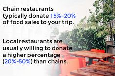 Learn how to partner with a local restaurant to put together a fundraising event for your mission trip!