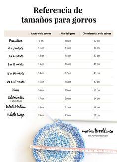 Como tejer el gorro perfecto a crochet sin fallar en tamaño - Marina Torreblanca Blog Zig Zag Crochet, Love Crochet, Crochet For Kids, Knit Crochet, Amigurumi Patterns, Knitting Patterns, Crochet Patterns, Crochet Cami Tops, Crochet Symbols