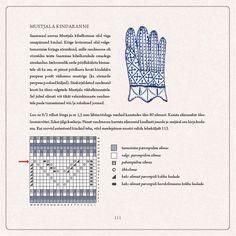 Näpuviga raamatus/A Slip in the Book Mittens, Gloves, Bullet Journal, Knitting Charts, Knitting Ideas, Crochet, Bonnets, Inspiration, Beams