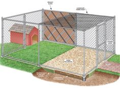 How to Build Chain Link Outdoor Dog Kennels Dog Kennel Plans & Considerations — DIY Dog Pen Dog Kennel Designs, Kennel Ideas, Diy Dog Kennel, Dog Kennel Flooring, Building A Dog Kennel, House Building, Building Ideas, Building Plans, Canis