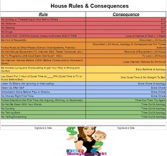 This chart comes in handy when you have kids around the house. Hang it up and it tells exactly what kind of consequence there is going to be for breaking a rule. This one is set up for my son, but … Kids House Rules, Rules For Kids, Behavior Consequences, Kids Behavior, Behavior Rewards, Behavior Plans, Behavior Management, Home Behavior Charts, Behaviour Chart
