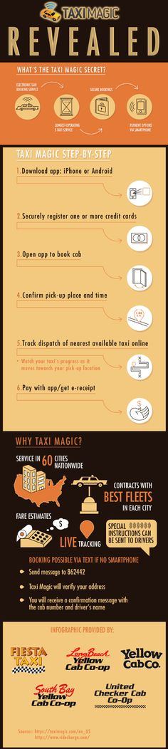 Why should you download the Taxi Magic app? Available on both iPhone and Android devices, this app has contracts with the best taxi fleets in 60 different cities. Find out how this app can help you get fare estimates and book electronically by clicking on this infographic.