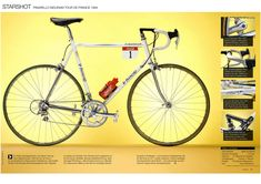 Miguel Indurain´s famous Pinarello Banesto Tour de France bike One of his four identical bicycles, ridden during the tour. Indurain used three different saddles. turbo, turbomatic and turbo pro team. Vintage Bicycle Parts, Vintage Bikes, Cruiser Bicycle, Bicycle Race, Classic Road Bike, Bicycle Store, Bicycle Workout, Road Bike Women, Bicycle Accessories