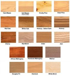wood species available from Kitchen Cabinets Wood Types