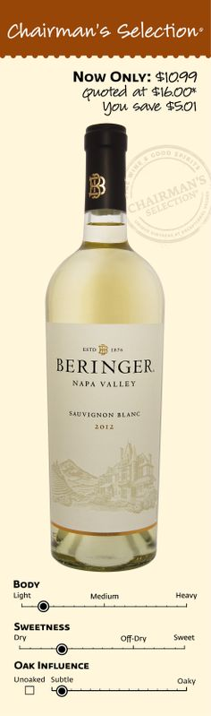 """Beringer Sauvignon Blanc Napa Valley 2012: """"""""The 2012 Sauvignon Blanc is a real winner, and at this price point...it's a steal. Delicious caramelized citrus and melon notes emerge from this pure, fresh, lively white. Medium-bodied with terrific fruit intensity and harmony, it can be enjoyed over the next several years."""" *89 Points Wine Advocate, October 2013. $10.99"""