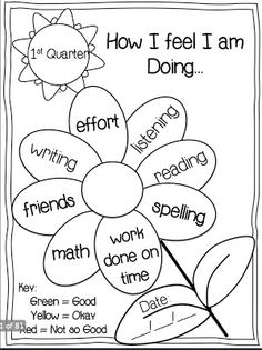 An easy way to have K-2 students reflect at the end of each quarter…