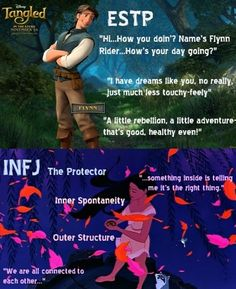 Myers Briggs 16 Personality Types Expressed as Disney Characters. I'm an ESTP lol but I never would have thought of myself as Flynn Rider! haha