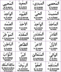 Some Of Allahs Names