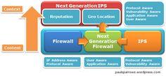 Next Gen IPS