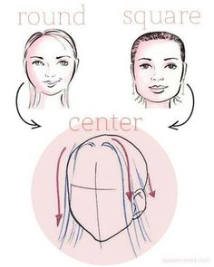 Best ways to part hair for round/square faces