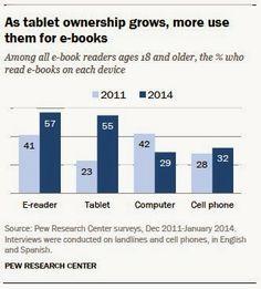 E-Books in 2014: Kaliberapp - bloggen