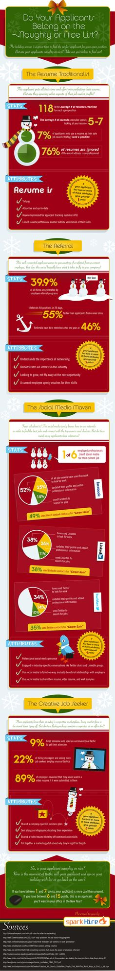 Are Your Candidates Naughty or Nice? [INFOGRAPHIC] | Come Recommended