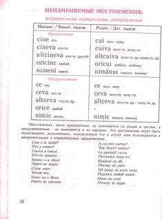Грамматика Румынского Языка в Таблицах Lang.fotocrimea.com