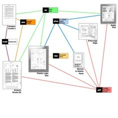 2009 e-Book – Technologie, Geräte und Datenformate