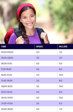 Prep For the Outdoors Inside: 45-Minute Treadmill Hike [in seconds]