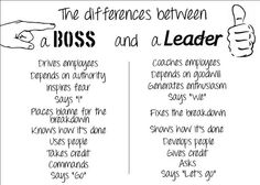 Diference between a Boss and a Leader!