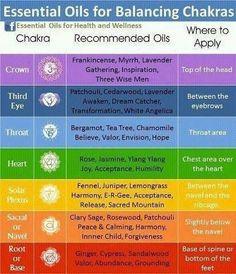 E/O for Healing Chakras