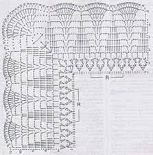 Картинки по запросу схемы кайма для шалей