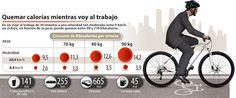 info-bici.jpg (700×291)