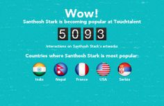 Santhosh Stark is becoming popular @touchtalent.com