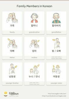Family Members in Mandarin Chinese – Story of Eggbun Education – Medium Learn Basic Korean, How To Speak Korean, Learn Chinese, Chinese Food, Learn Korean Online, Chinese Desserts, Korean Words Learning, Korean Language Learning, Chinese Language