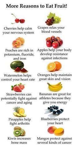 Good Top 10 Reasons To Eat Fruit