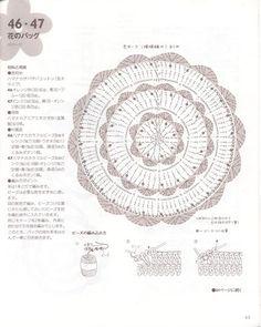 http://3.bp.blogspot.com/-5vgzCGOOEXY/T6k3qdEVrJI/AAAAAAAAD9o/PCIg9DzZoBc/s1600/bolsa+circular1.jpg