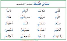 prepositions in arabic Prepositions, Sentences, Google, Frases