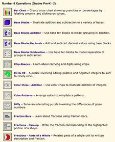 Adding Decimals, Adding And Subtracting, Base Ten Blocks, Addition And Subtraction, Addition And Subtraction Practice