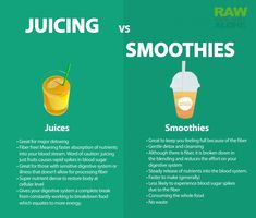 Juicing vs Smoothies Infographic / Raw and Not Alone