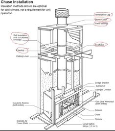 1000 Images About Chimney Maintenance On Pinterest