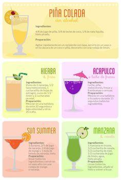 Recetas de bebidas y tragos pdf