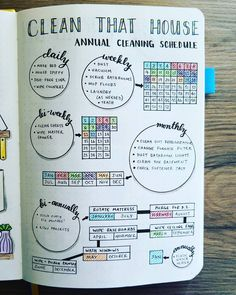 Are you searching for bullet journal ideas to keep your house clean & organized? Here are 15 bullet journal layout ideas to use as inspiration for your spring cleaning schedule. Bullet journal inspiration isn't exactly difficult to come by but there are s Bullet Journal Wishlist, How To Bullet Journal, Bullet Journal Layout, Bullet Journals, Bullet Journal Project Planning, Bullet Journal Cleaning Schedule, Bullet Journal Essential Pages, Deep Cleaning Tips, House Cleaning Tips
