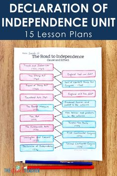 Declaration of Independence (Causes of the American Revolution) Unit - - Social Studies Notebook, 5th Grade Social Studies, Social Studies Classroom, History Classroom, Teaching Social Studies, 8th Grade History, Middle School History, Study History, Teaching Us History