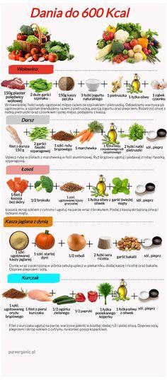 Dania do 600 Kcal, zdrowe i pożywne #dieta #zdrowie#daniadietetyczne Zdrowe przepisy na dania do 600 Kcal, sklep ze zdrową żywnością, witaminy, minerały, suplementy, bio, naturalne kosmetyki, superfoods, pureorganic.pl Healthy Cooking, Healthy Life, Healthy Eating, Clean Recipes, Healthy Recipes, Bio Food, Sauerkraut, Food Design, Crockpot