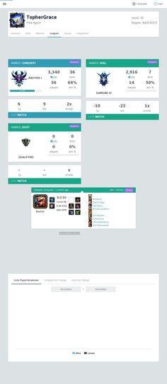 Gaming Websites, Language, Profile, User Profile, Language Arts