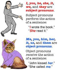 The correct use of pronouns