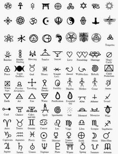 Wiccan and Pagan symbols by pat-75