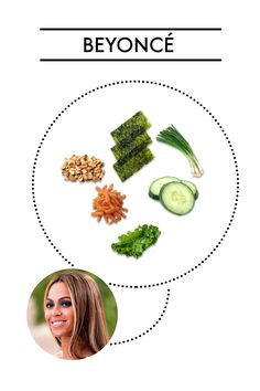 What Beyoncé, Gisele, and More Celebrities Put in Their Salads