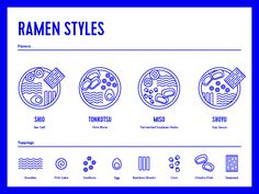 I've always been a big fan of ramen. And I am so grateful that Atlanta has plenty of great ramen joints to fulfill my stomach. Here is a ramen style guide I created for fun. Line Art Design, Icon Design, Web Design, Layout Design, Logo Design, Brochure Design, Brochure Layout, Web Layout, Flat Design