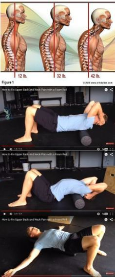 2 THINGS YOU SHOULD BE DOING ON A FOAM ROLLER – 123 Workout