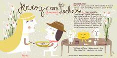 Cositas Ricas Ilustradas por Pati Aguilera: Arroz con leche Chilean Recipes, Chilean Food, New Recipes For Dinner, Coffee Painting, Publication Design, English Food, Latin Food, Food Illustrations, Food Art