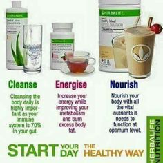 Herbalife diet - The best way to start the day Ask about our 6 Day Healthy Breakfast Trial Herbalife Plan, Herbalife Quotes, Herbalife Motivation, Herbalife Weight Loss, Herbalife Afresh, Herbalife Nutrition Facts, Herbalife Healthy Meal, Herbalife Recipes, Herbalife Products