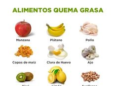 Alimentos que ayudan a quemar grasa | Nutrición. http://www.farmaciafrancesa.com