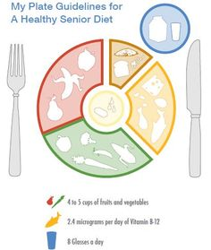 Did you know seniors need more calcium, vitamin D and than adults under age (Fitness Tips For Moms) Nutrition Resources, Nutrition Education, Nutrition Tips, Bone Loss, Senior Fitness, Fitness Tips, Healthy Aging, Bone Health, Healthy Recipes