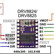 CNC Control - DRV8825, Todo lo que debes saber