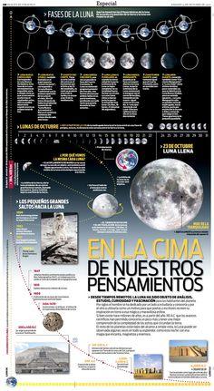 el largo viaje del hombre a la luna