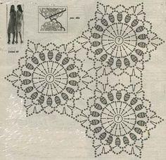 Crochet tejidos: Resultados de la búsqueda de Faldas