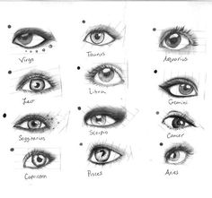 Drawing Different Kinds Of Eyes According To Astrological Signs I Dont Think Mine Matches But Its Still A Good Reference For Drawing Eyes